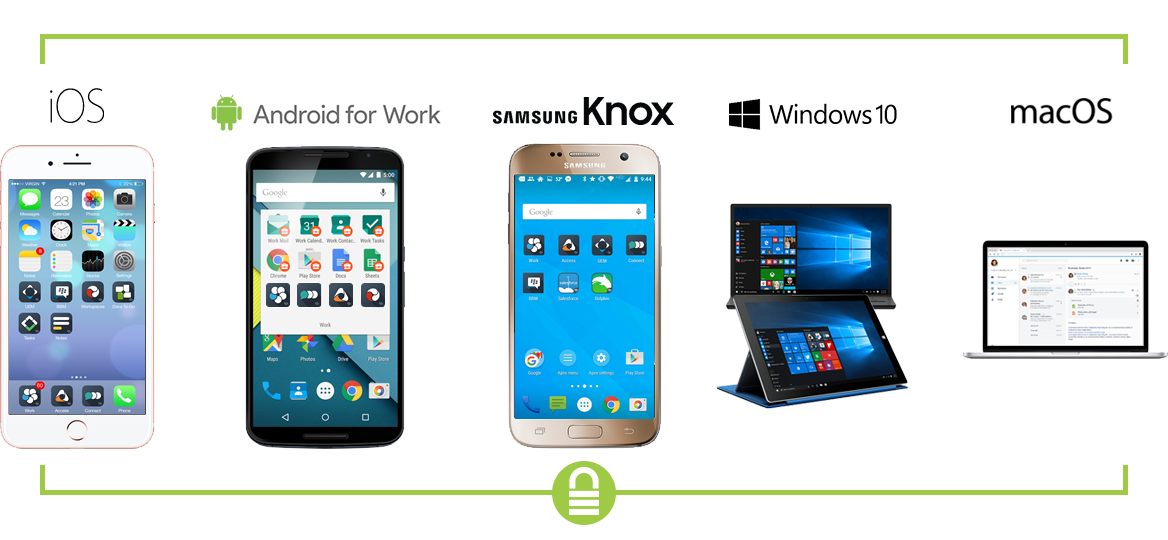 Verwaltung, iOS, Android for Work, Samsung Knox, Windows 10, macOS